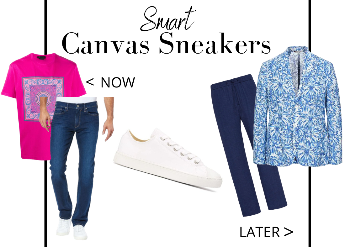 Key Closet Essentials to Wear Now Then Later Men's Canvas Sneakers